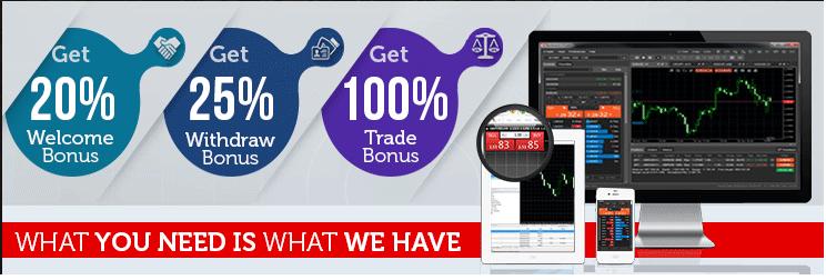 Forex 100 deposit bonus australia